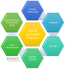 ilm level 5 becoming an effective leader The ilm level 5 certificate in leadership & management is designed for practising  ilm level 5 certificate in leadership  becoming an effective leader.